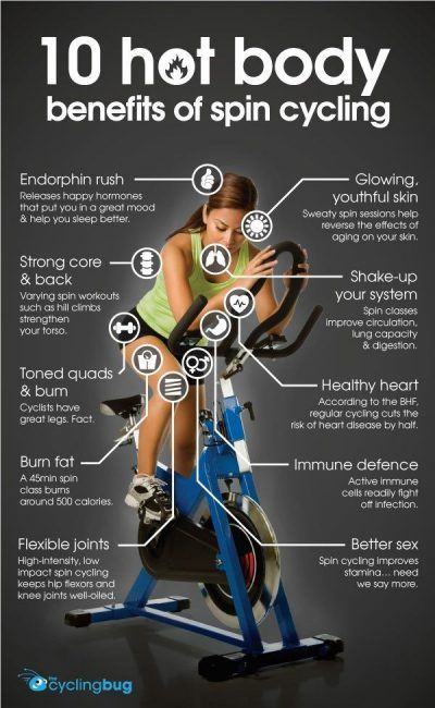 4d7e4e9a0ca How To Get Quick Results in Spin Classes - Real Spinning Benefits!