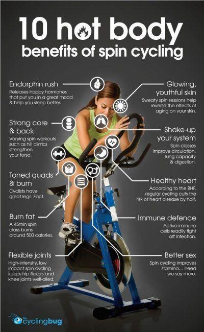 Spin Class Benefits